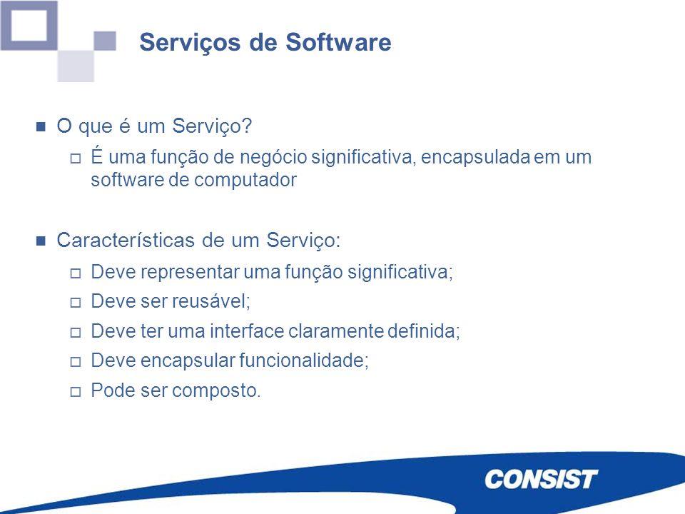 Serviços de Software O que é um Serviço
