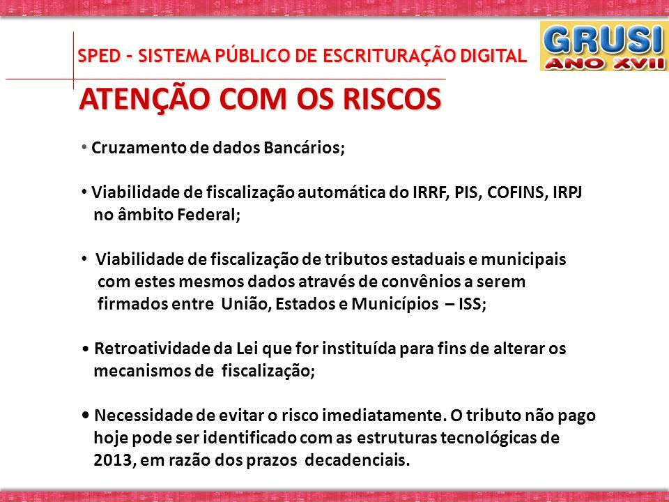 ATENÇÃO COM OS RISCOS SPED – SISTEMA PÚBLICO DE ESCRITURAÇÃO DIGITAL