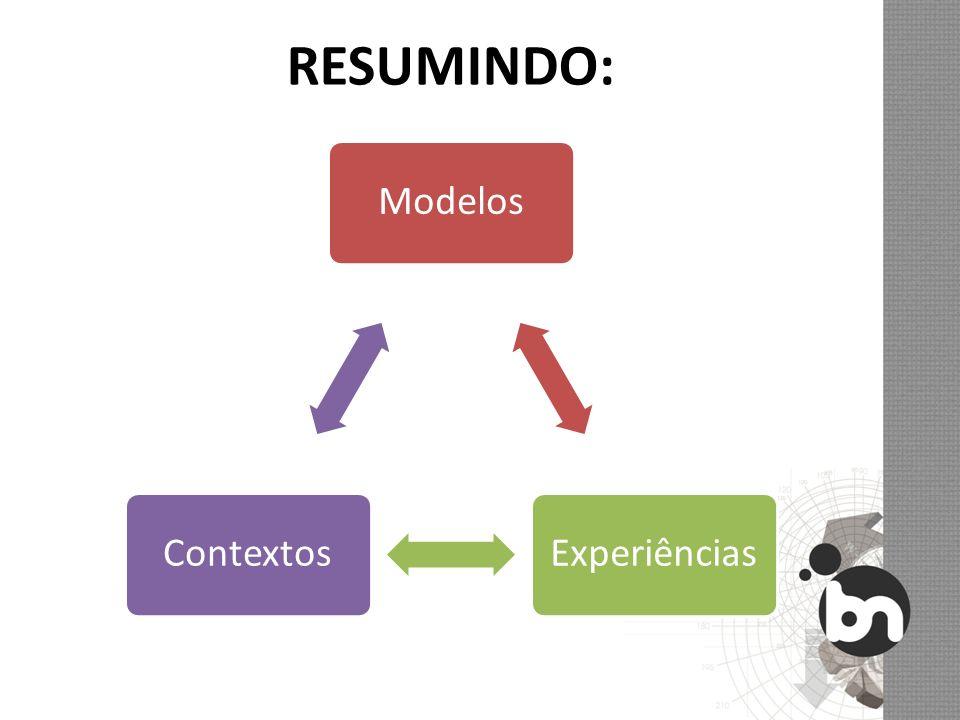 RESUMINDO: Modelos Experiências Contextos