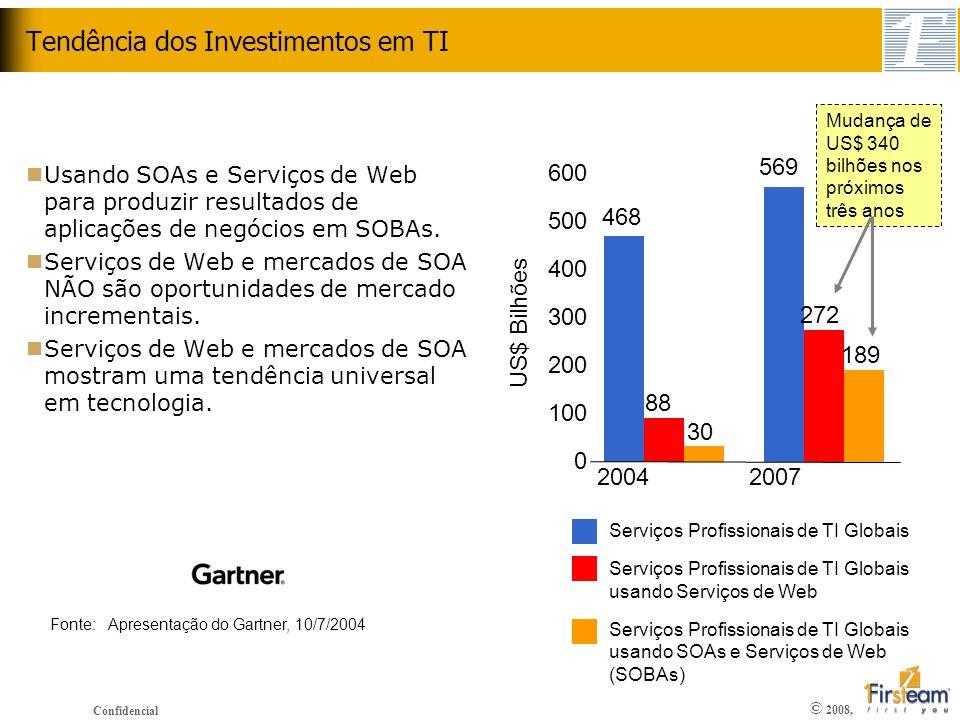 Tendência dos Investimentos em TI