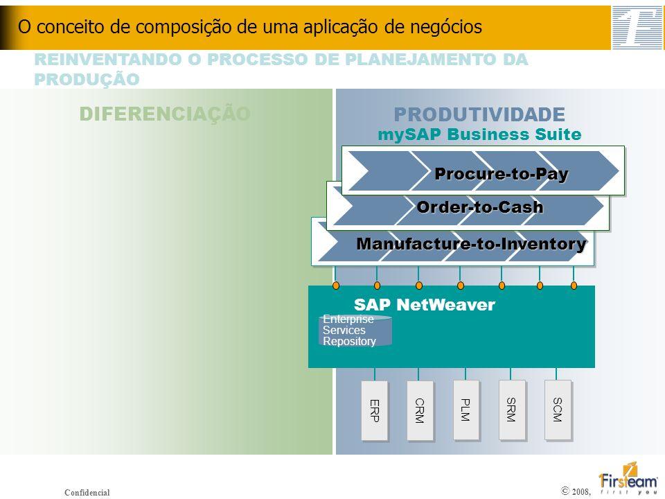 O conceito de composição de uma aplicação de negócios