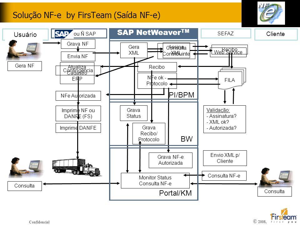 Solução NF-e by FirsTeam (Saída NF-e)