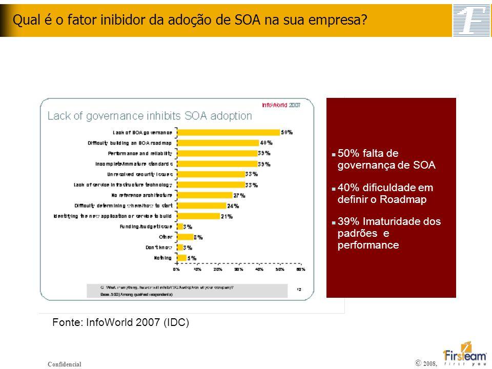 Qual é o fator inibidor da adoção de SOA na sua empresa