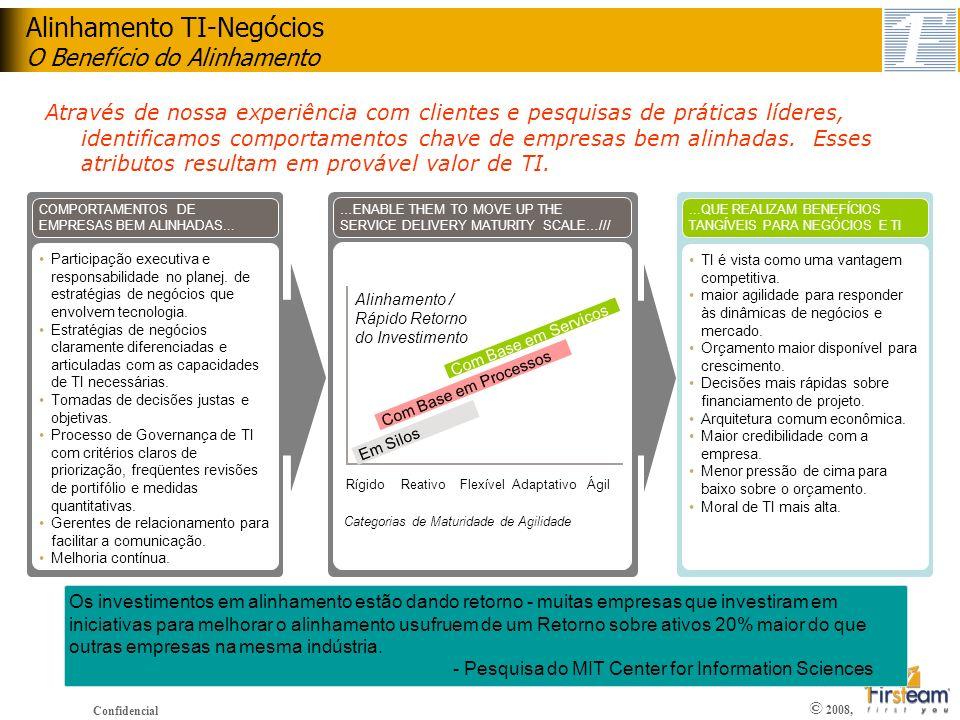 Alinhamento TI-Negócios O Benefício do Alinhamento