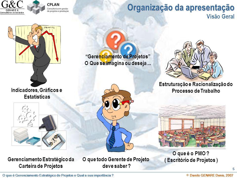 1 6 2 3 5 4 Organização da apresentação
