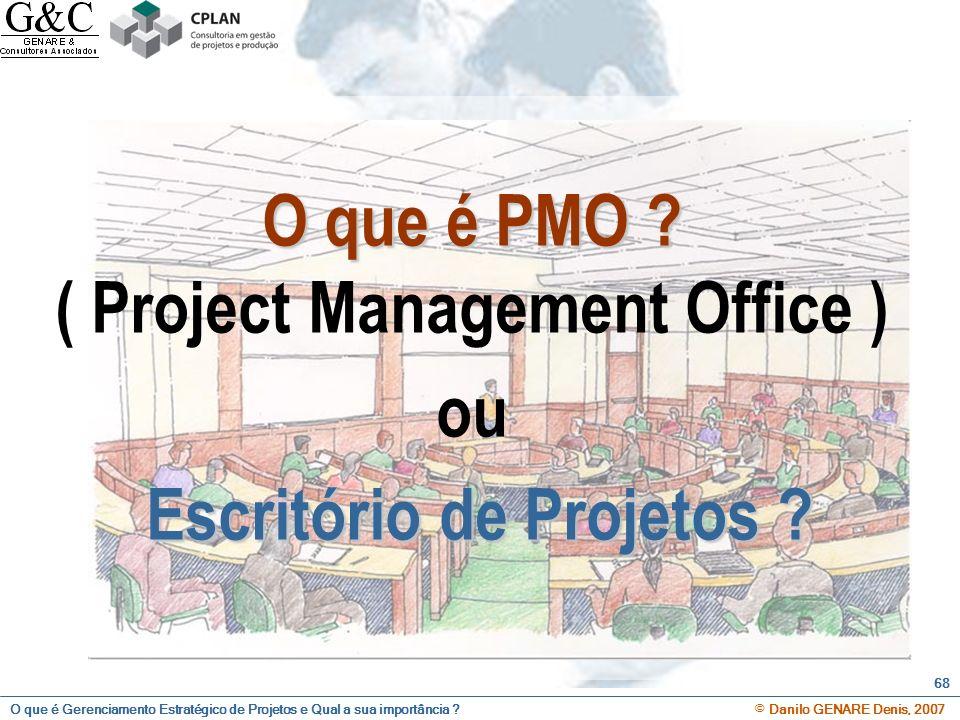 O que é PMO ( Project Management Office ) Escritório de Projetos