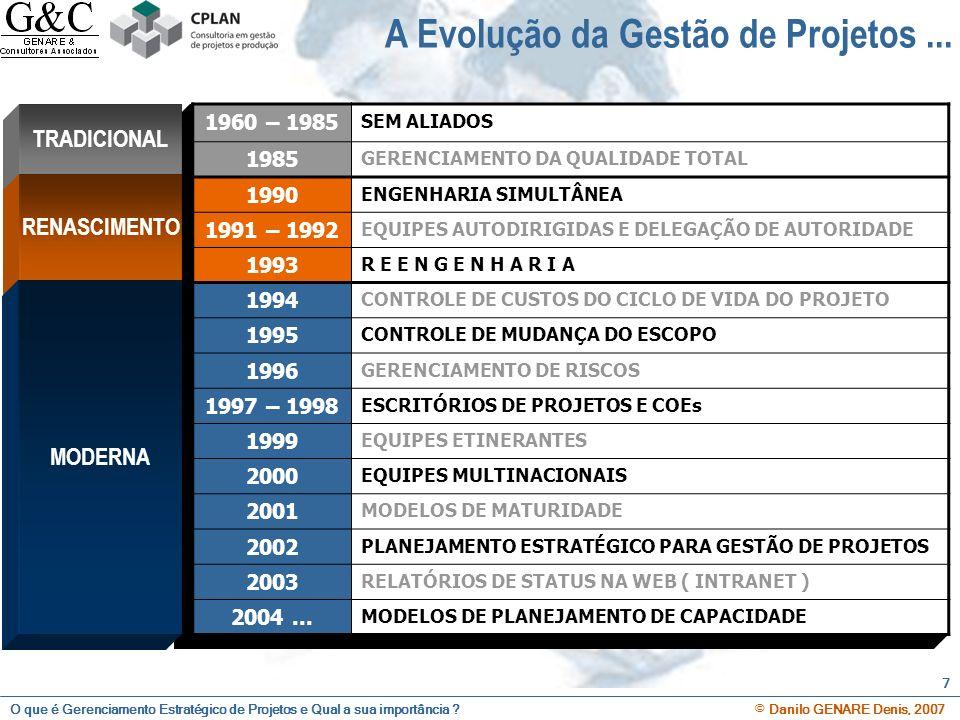 A Evolução da Gestão de Projetos ...