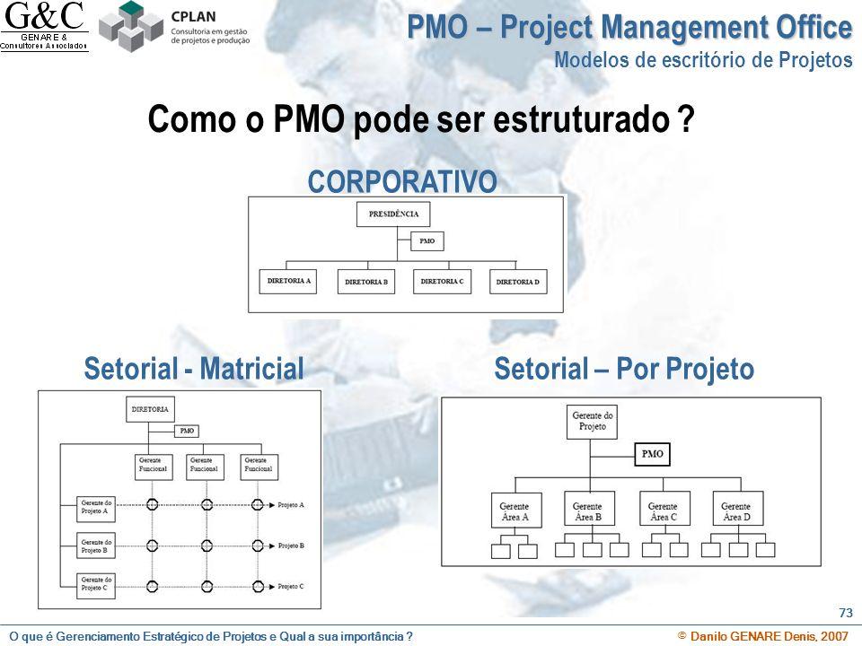 Como o PMO pode ser estruturado