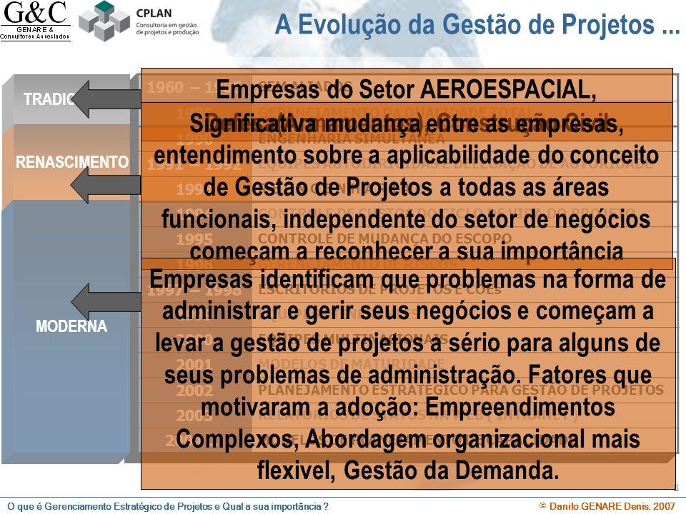 Empresas do Setor AEROESPACIAL, Defesa(Armamentos), Construção Civil