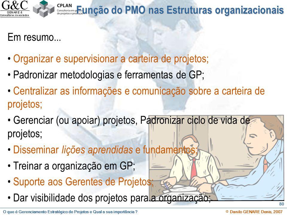 Função do PMO nas Estruturas organizacionais