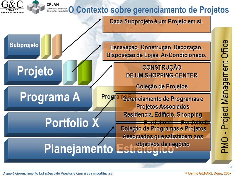 Projeto Programa A Portfolio X Planejamento Estratégico