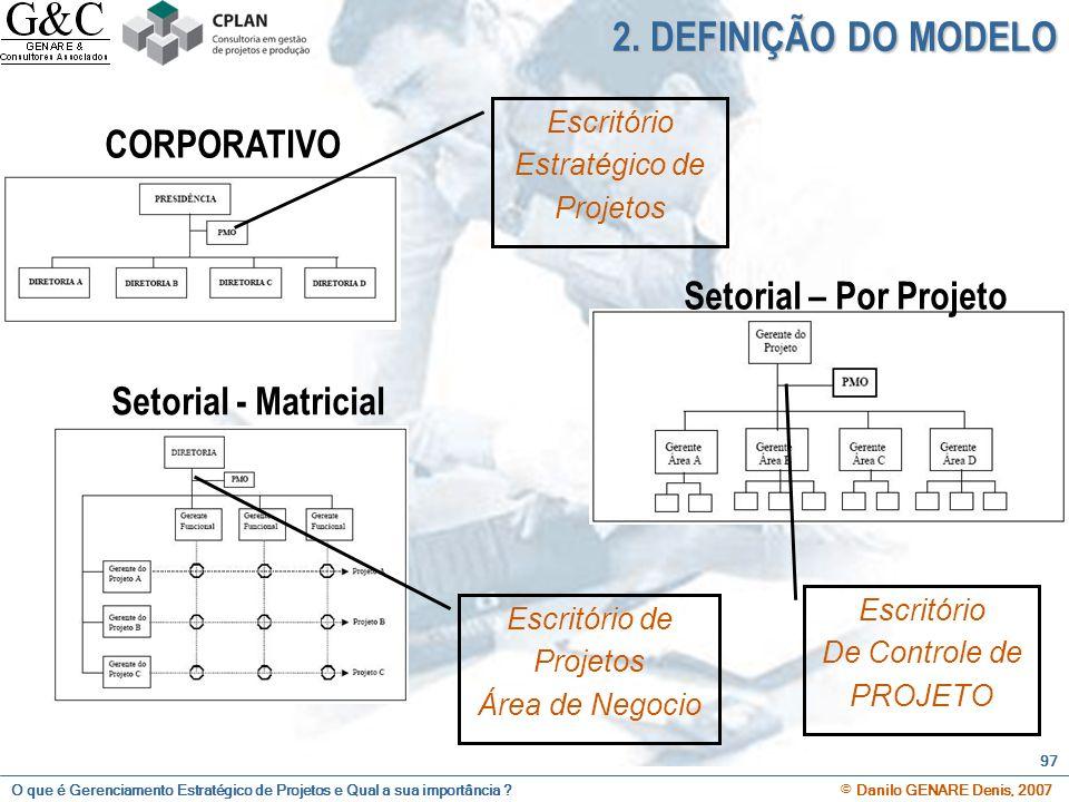 2. DEFINIÇÃO DO MODELO CORPORATIVO Setorial – Por Projeto