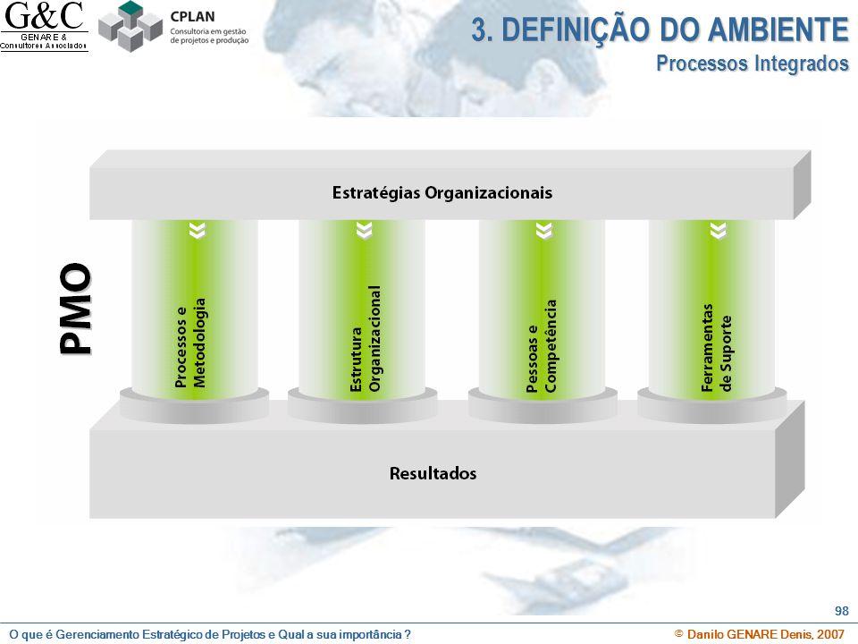 3. DEFINIÇÃO DO AMBIENTE Processos Integrados