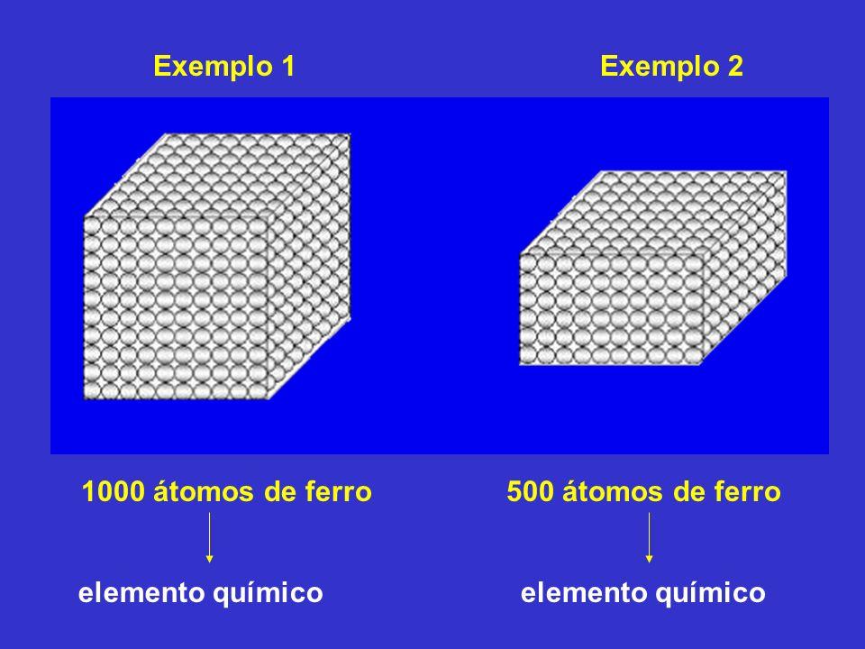 Exemplo 1 Exemplo 2 1000 átomos de ferro 500 átomos de ferro.
