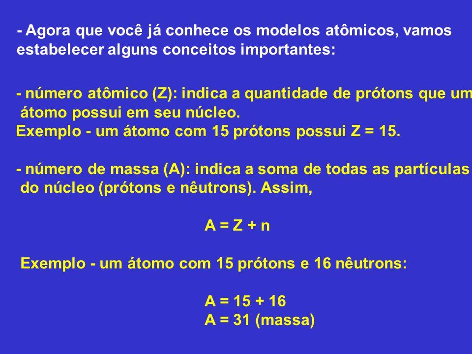 - Agora que você já conhece os modelos atômicos, vamos estabelecer alguns conceitos importantes:
