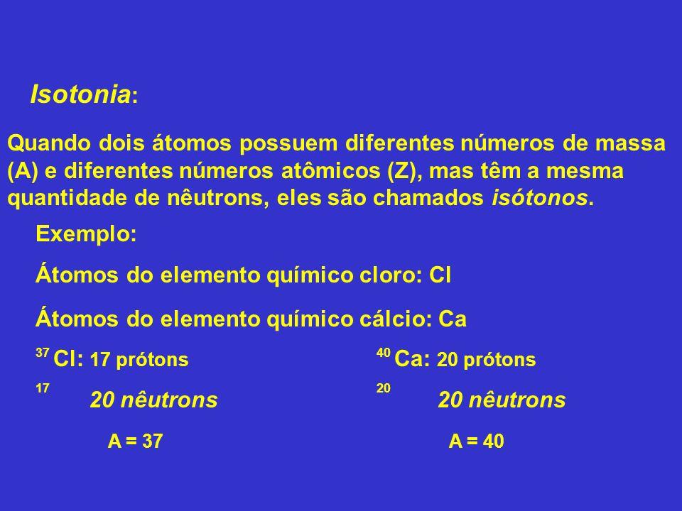 Isotonia: