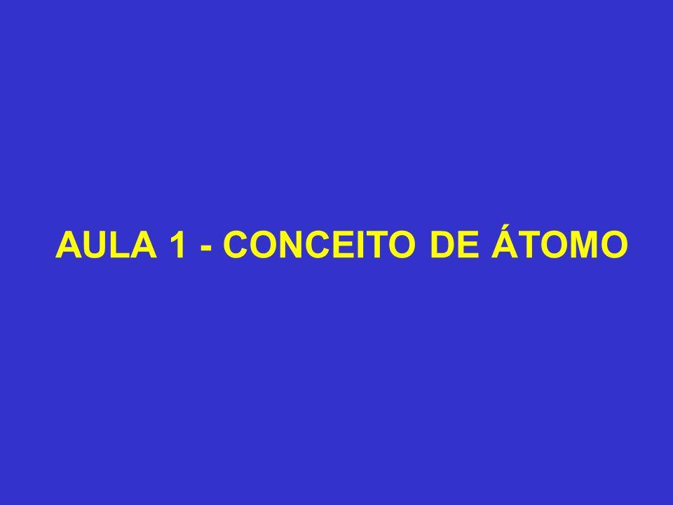 AULA 1 - CONCEITO DE ÁTOMO