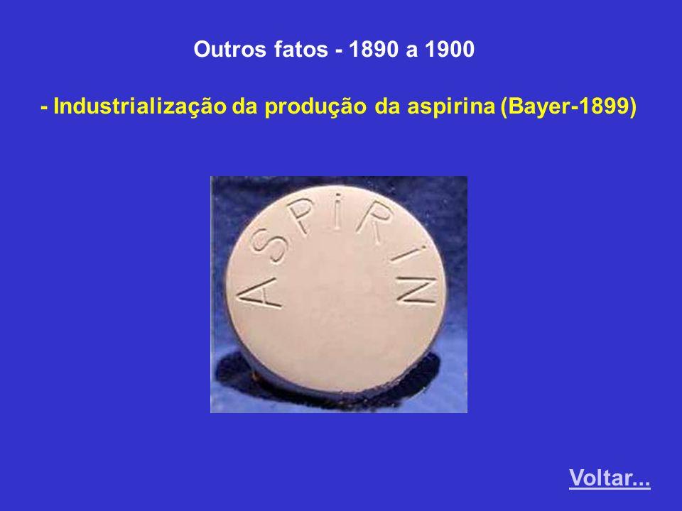 Outros fatos - 1890 a 1900 - Industrialização da produção da aspirina (Bayer-1899) Voltar...