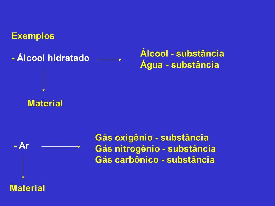 Exemplos - Álcool hidratado. Álcool - substância. Água - substância. Material. Gás oxigênio - substância.