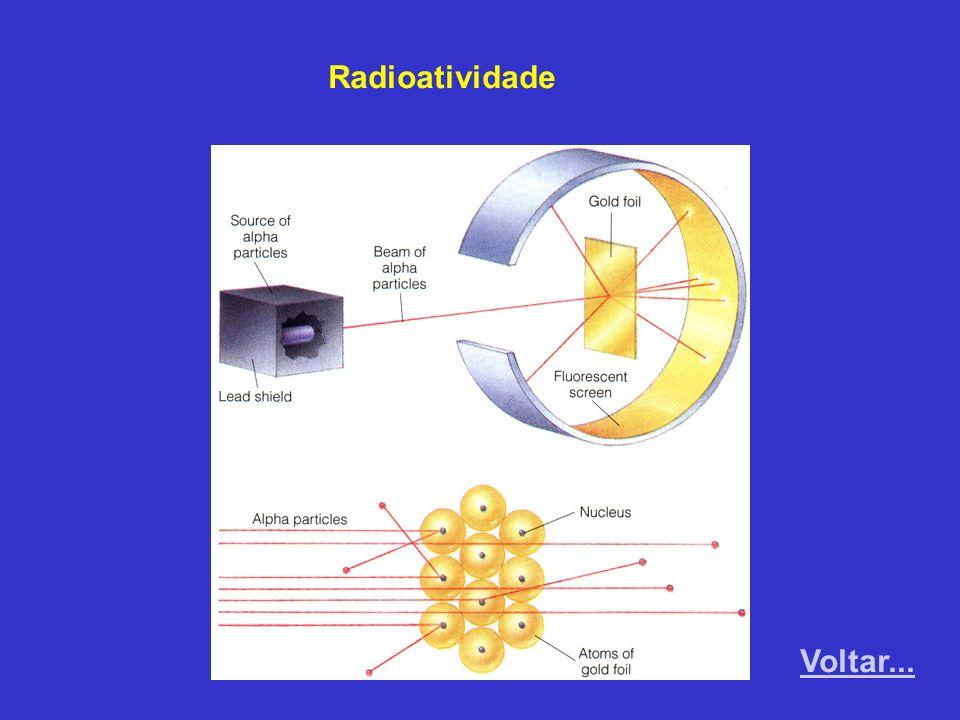 Radioatividade Voltar...
