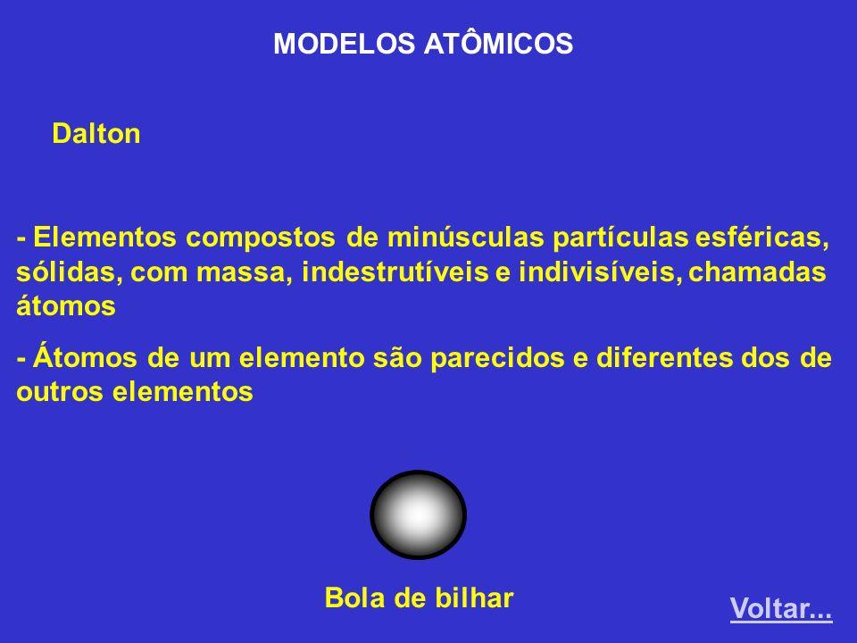 MODELOS ATÔMICOS Dalton.