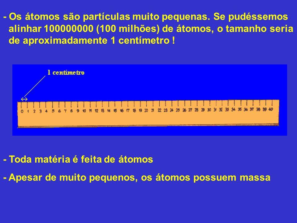- Os átomos são partículas muito pequenas. Se pudéssemos
