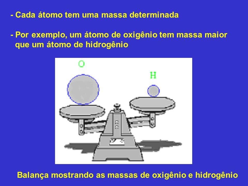 - Cada átomo tem uma massa determinada
