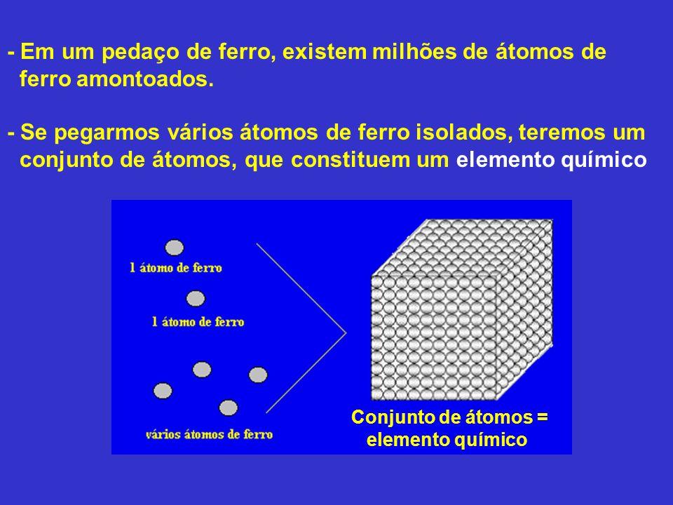 - Em um pedaço de ferro, existem milhões de átomos de