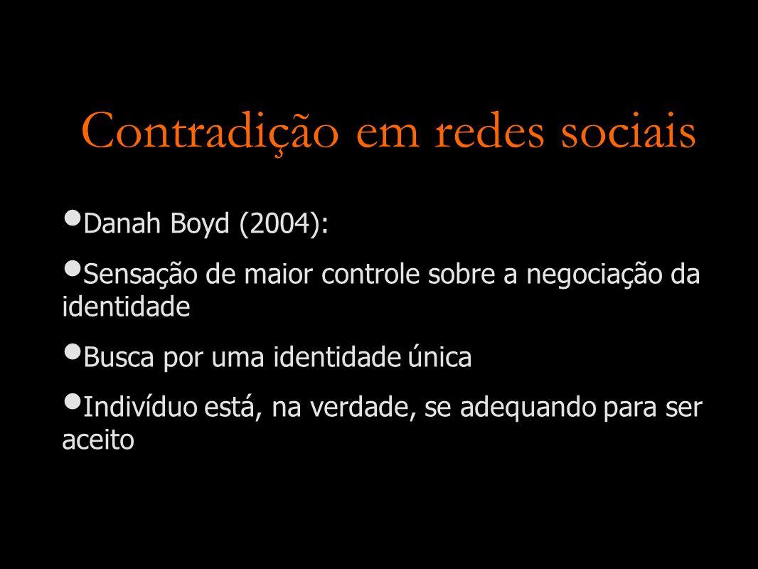 Contradição em redes sociais