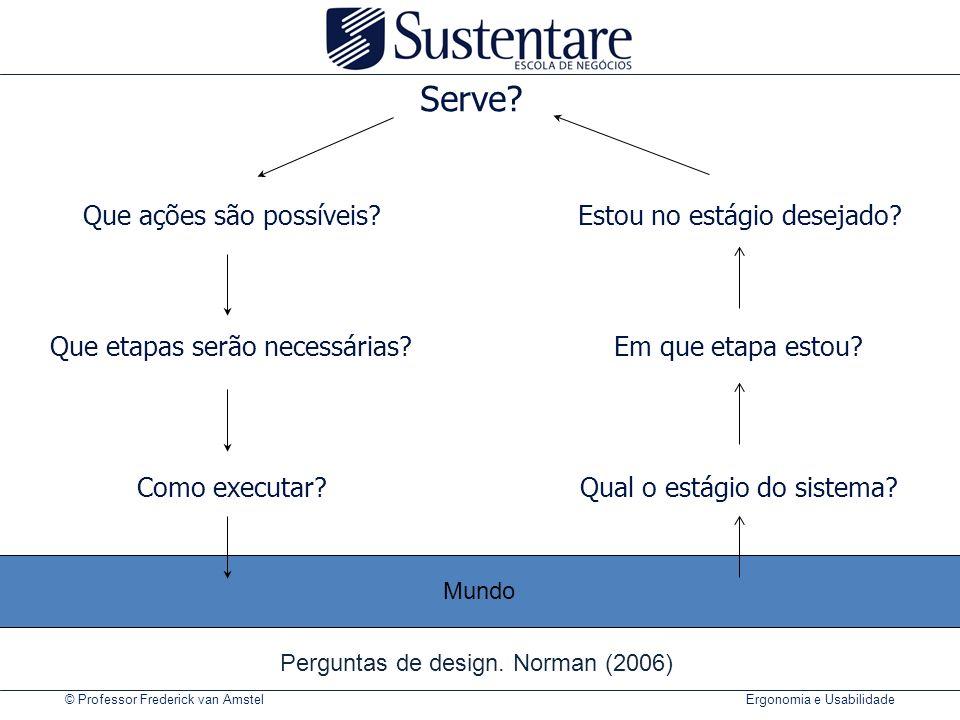 Perguntas de design. Norman (2006)