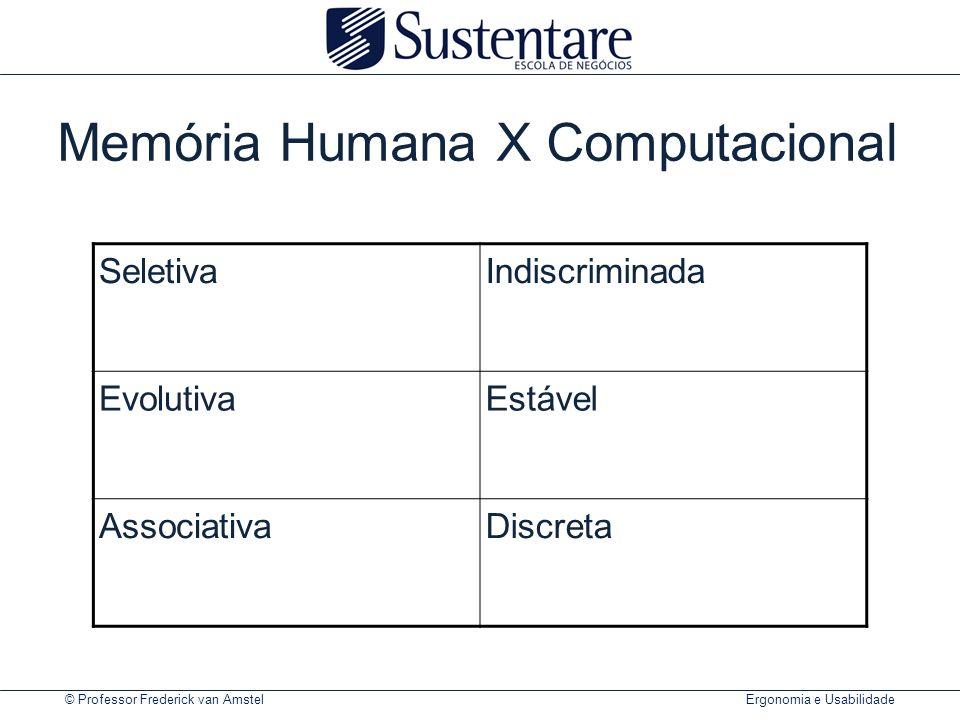 Memória Humana X Computacional