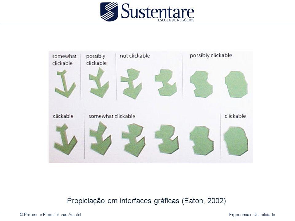 Propiciação em interfaces gráficas (Eaton, 2002)