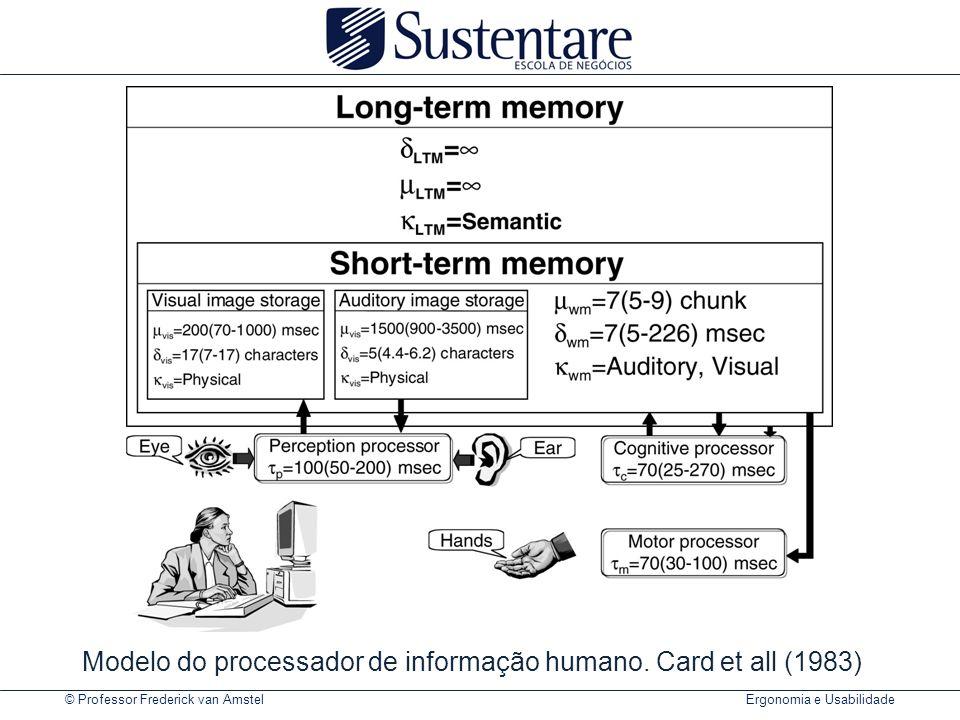Modelo do processador de informação humano. Card et all (1983)