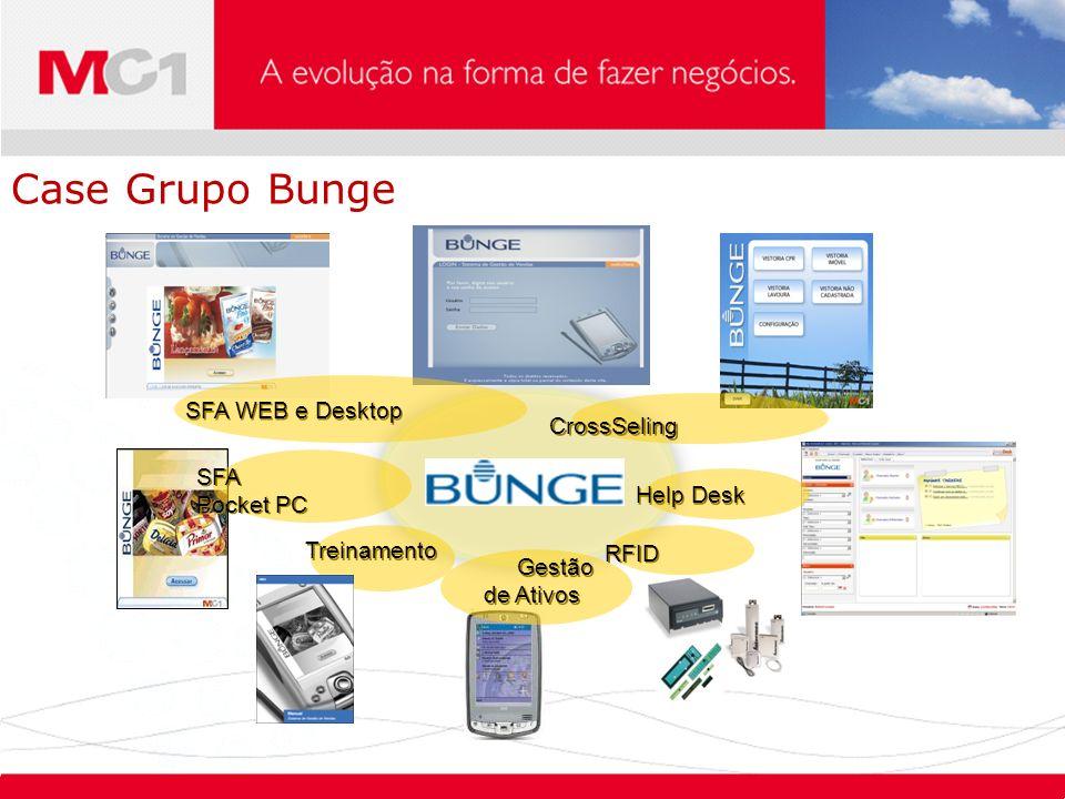 Case Grupo Bunge SFA WEB e Desktop CrossSeling SFA Pocket PC Help Desk