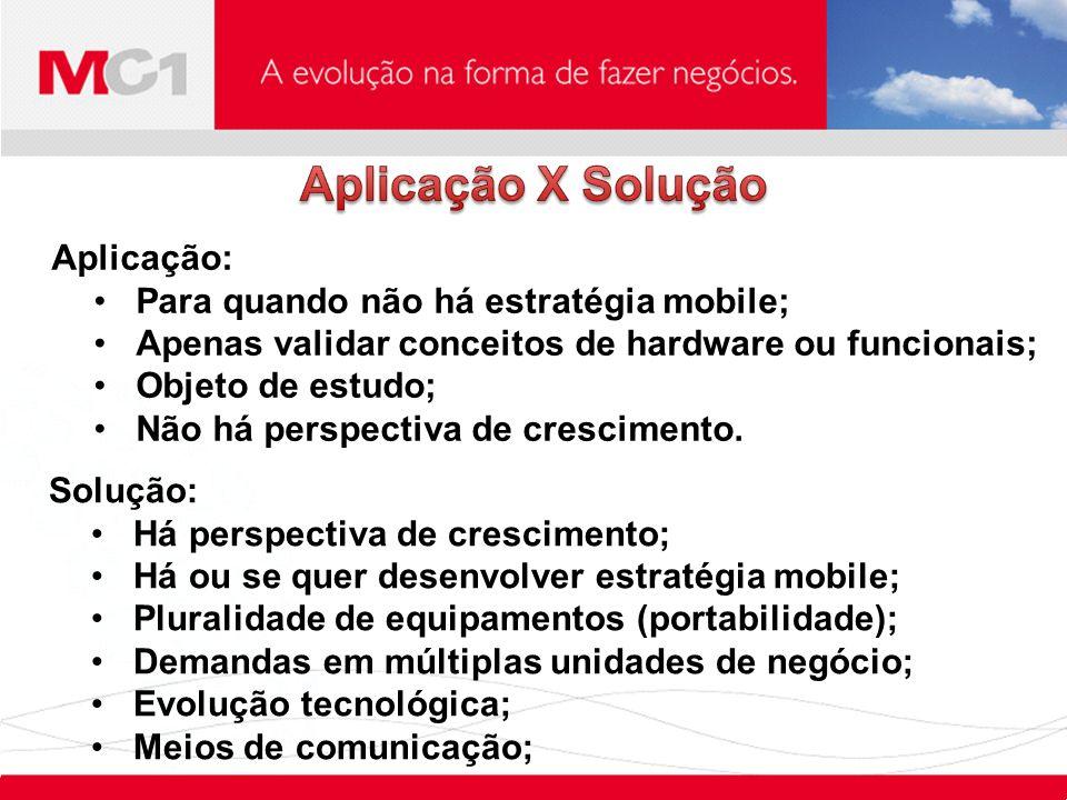 Aplicação X Solução Aplicação: Para quando não há estratégia mobile;