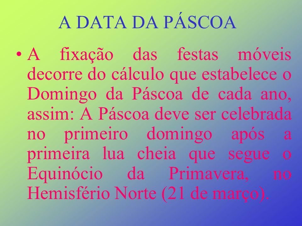 A DATA DA PÁSCOA