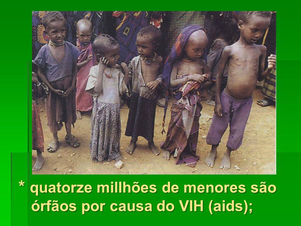 * quatorze millhões de menores são órfãos por causa do VIH (aids);