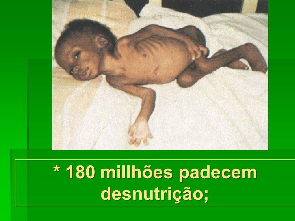 * 180 millhões padecem desnutrição;