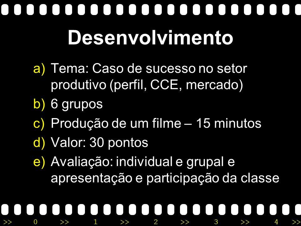 DesenvolvimentoTema: Caso de sucesso no setor produtivo (perfil, CCE, mercado) 6 grupos. Produção de um filme – 15 minutos.