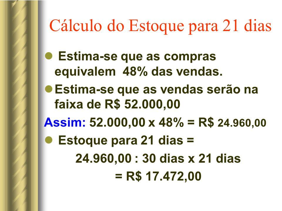 Cálculo do Estoque para 21 dias