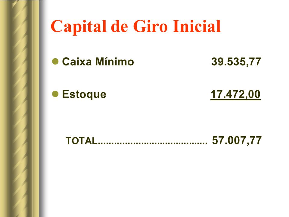 Capital de Giro Inicial