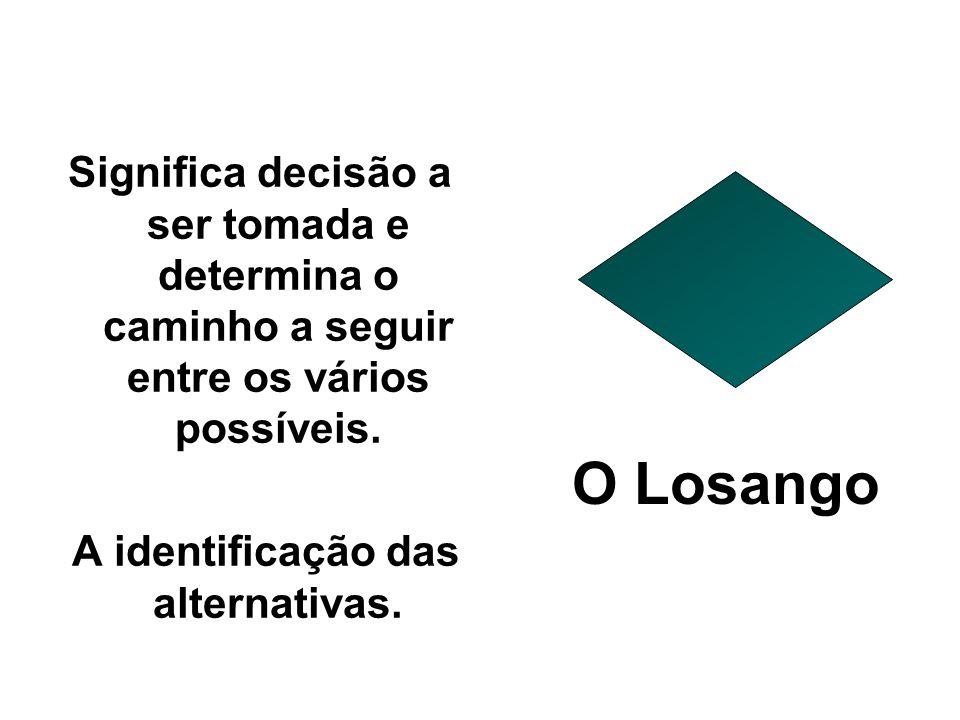 A identificação das alternativas.