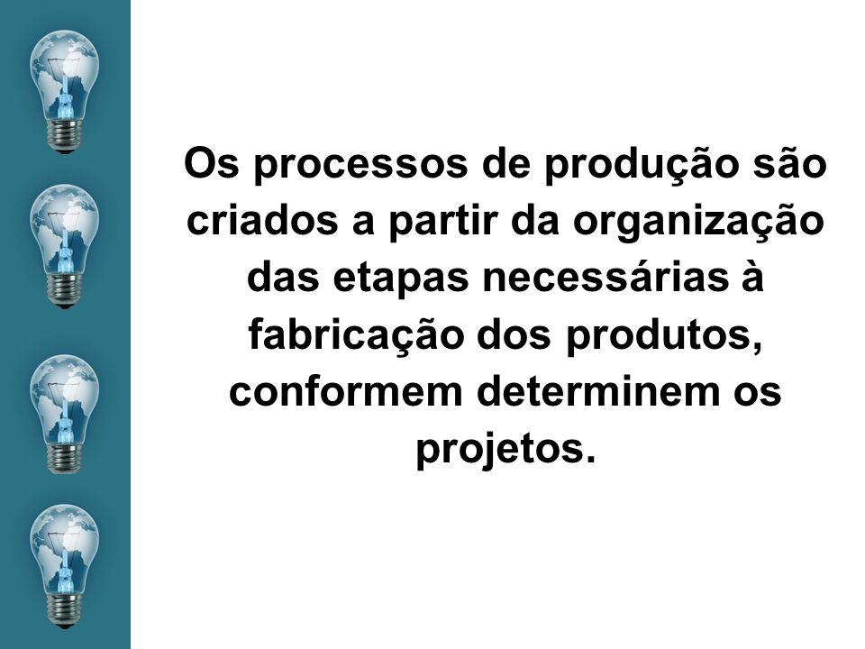 Os processos de produção são criados a partir da organização das etapas necessárias à fabricação dos produtos, conformem determinem os projetos.