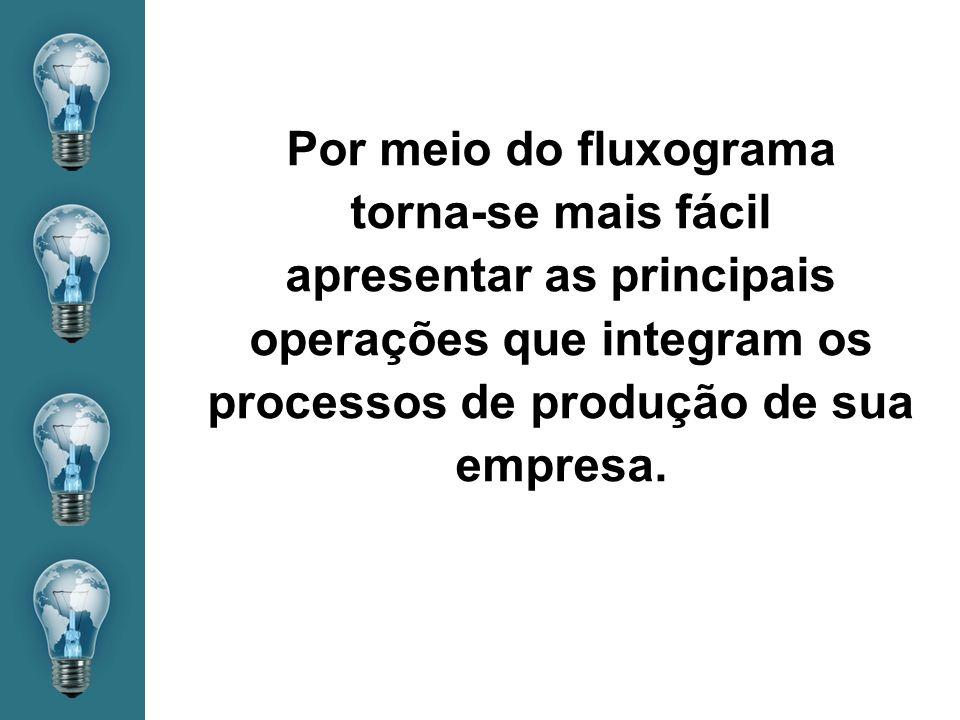 Por meio do fluxograma torna-se mais fácil apresentar as principais operações que integram os processos de produção de sua empresa.