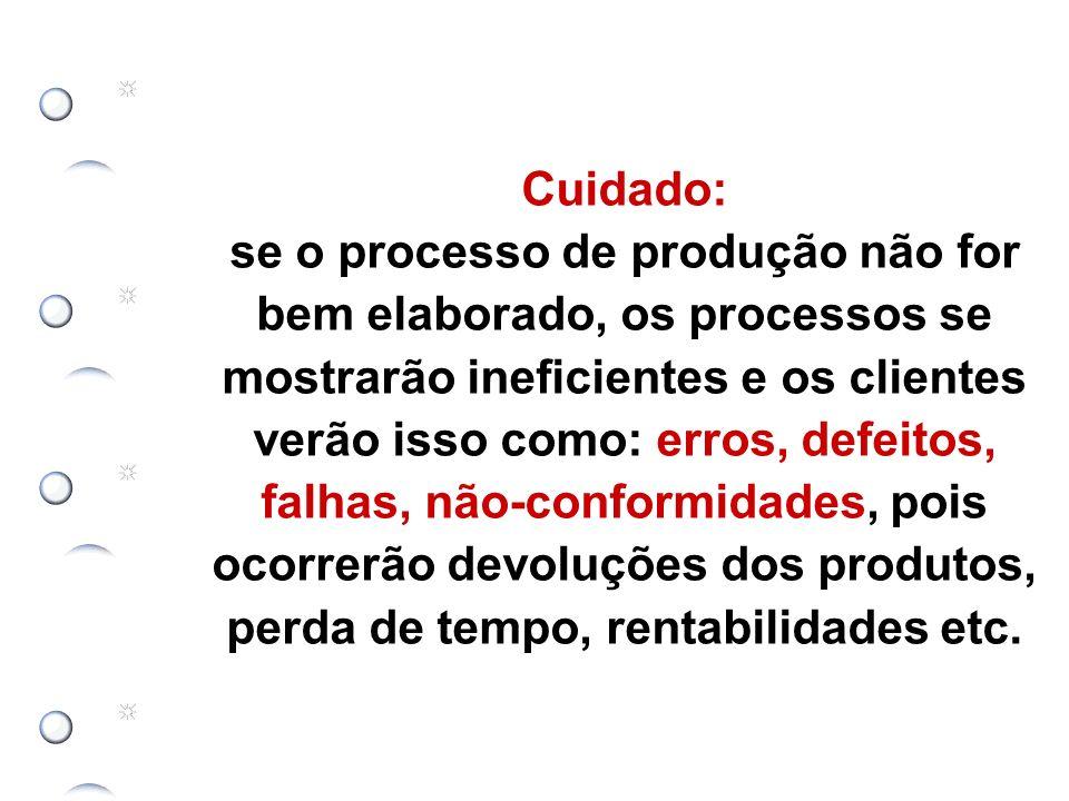 Cuidado: se o processo de produção não for bem elaborado, os processos se mostrarão ineficientes e os clientes verão isso como: erros, defeitos, falhas, não-conformidades, pois ocorrerão devoluções dos produtos, perda de tempo, rentabilidades etc.