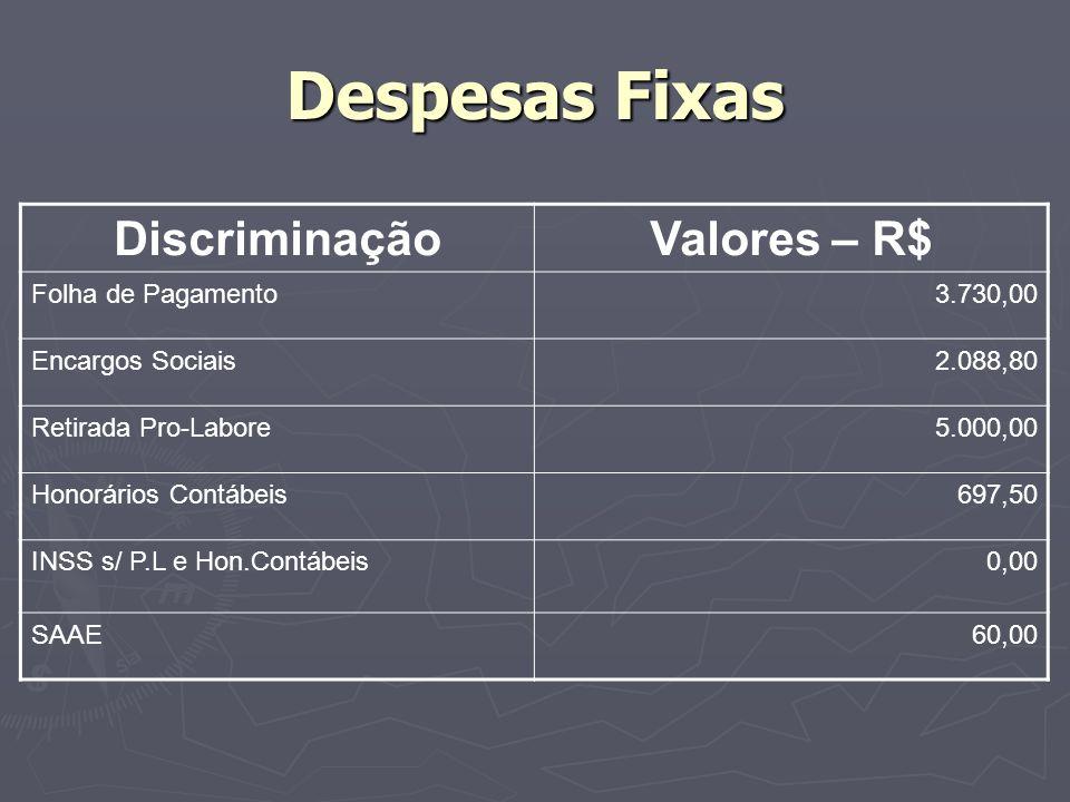 Despesas Fixas Discriminação Valores – R$ Folha de Pagamento 3.730,00