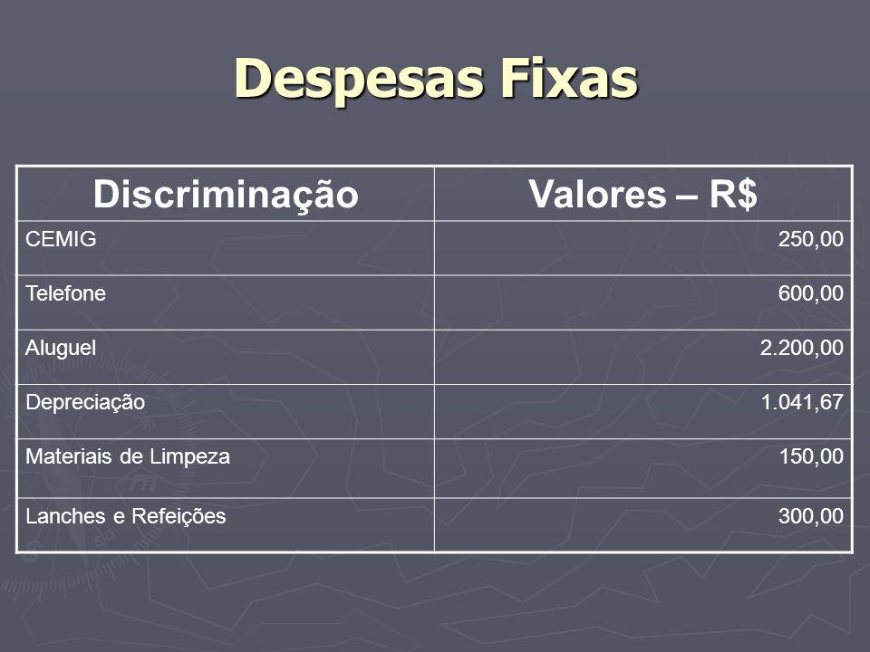 Despesas Fixas Discriminação Valores – R$ CEMIG 250,00 Telefone 600,00