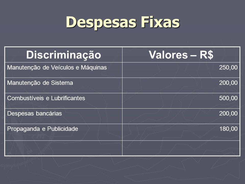 Despesas Fixas Discriminação Valores – R$
