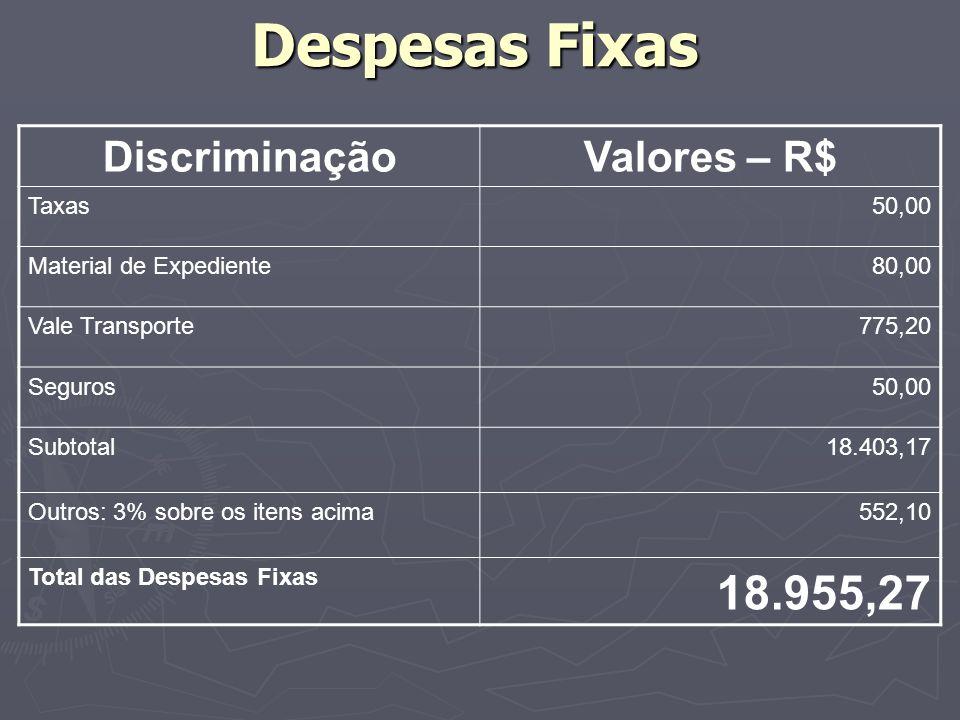 Despesas Fixas 18.955,27 Discriminação Valores – R$ Taxas 50,00