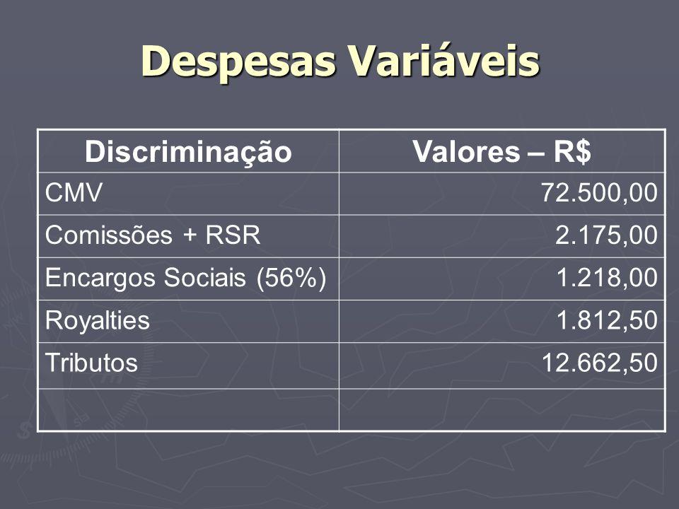 Despesas Variáveis Discriminação Valores – R$ CMV 72.500,00